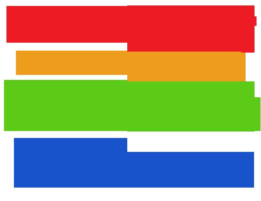 guest post final